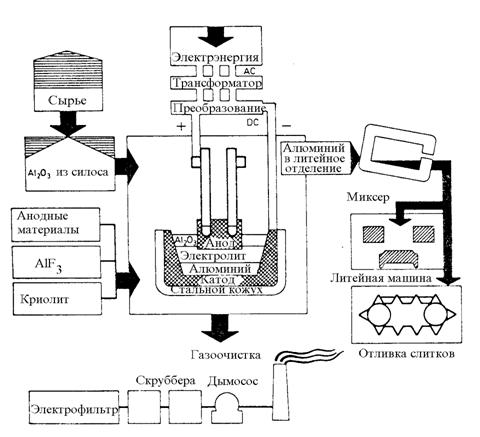 этом последовательность операций процесса анодирования деталей в хромовой кислоте страстно