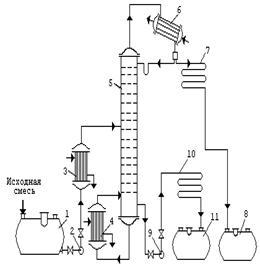 Установка теплообменников atu теплообменник конденсационный типы